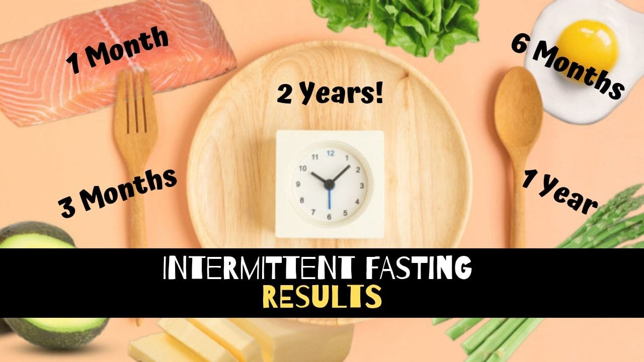 What is 18:6 intermittent fasting
