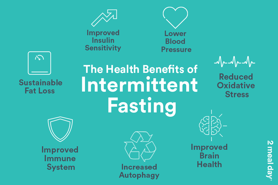 18-hour-fasting